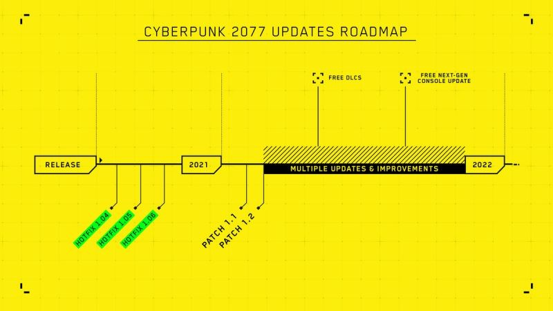 CD Projekt Red Co-Founder Explains What Went Wrong With Cyberpunk 2077 2